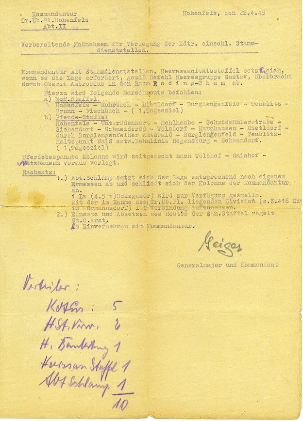 German Orders